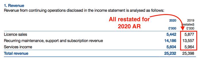 ELCO AR 2020 revenue split copy