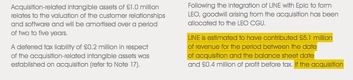 LTG AR 2014 acquisitions1