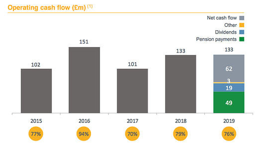 RCH FY 2019 slides pension cash flow