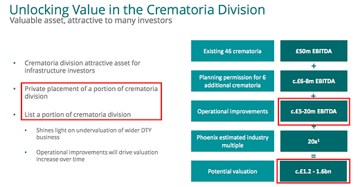 DTY agm crematoria