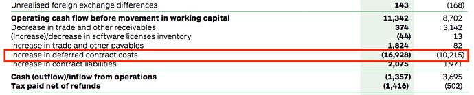 KAPE AR 2019 cash flow