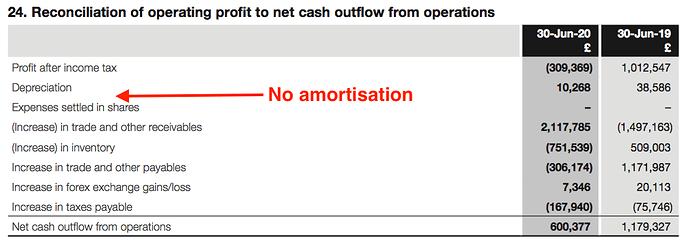 IDP cash flow2