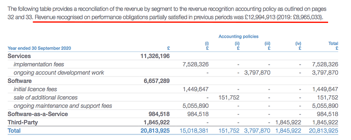 CER AR 2020 revenue split